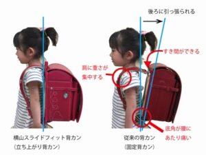 横山鞄のスライド背カン